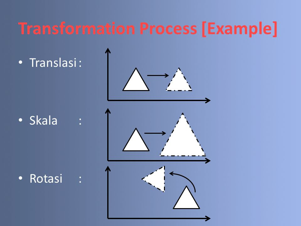 Transformation Process [Example]